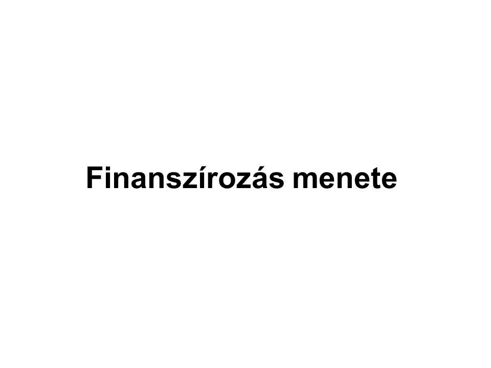 Finanszírozás menete