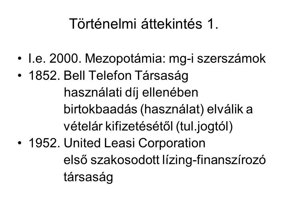 Történelmi áttekintés 1. I.e. 2000. Mezopotámia: mg-i szerszámok 1852. Bell Telefon Társaság használati díj ellenében birtokbaadás (használat) elválik