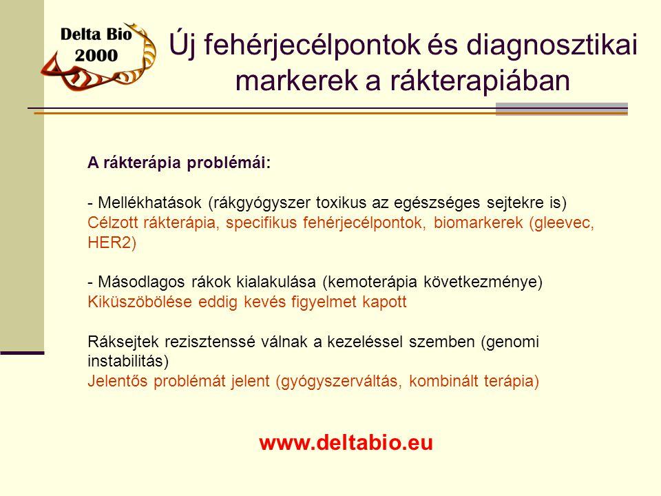 Új fehérjecélpontok és diagnosztikai markerek a rákterapiában www.deltabio.eu A rákterápia problémái: - Mellékhatások (rákgyógyszer toxikus az egészsé