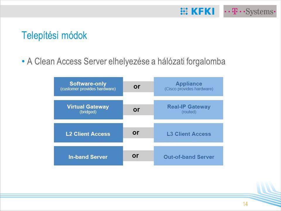 14 Telepítési módok A Clean Access Server elhelyezése a hálózati forgalomba