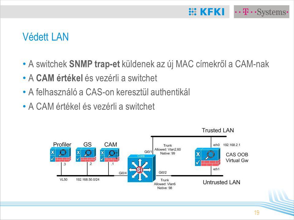 19 Védett LAN A switchek SNMP trap-et küldenek az új MAC címekről a CAM-nak A CAM értékel és vezérli a switchet A felhasználó a CAS-on keresztül authentikál A CAM értékel és vezérli a switchet