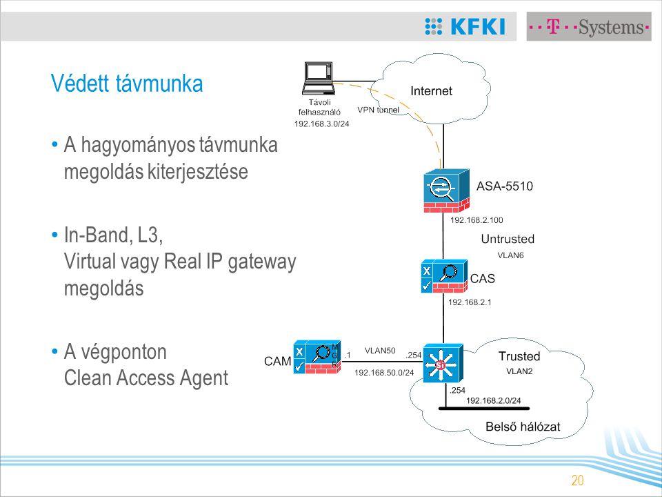 20 Védett távmunka A hagyományos távmunka megoldás kiterjesztése In-Band, L3, Virtual vagy Real IP gateway megoldás A végponton Clean Access Agent