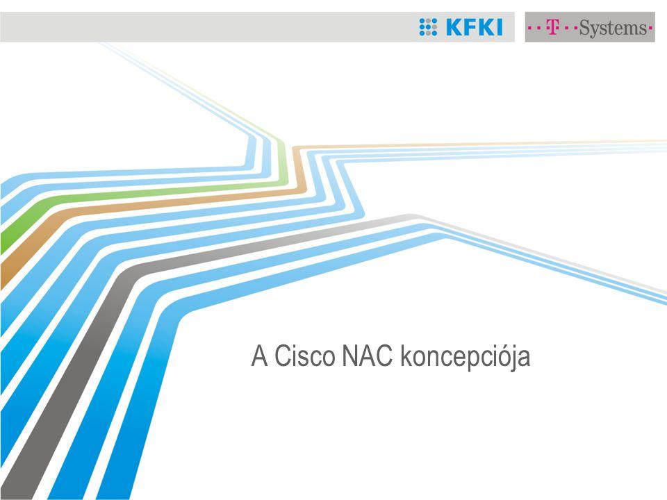 A Cisco NAC koncepciója