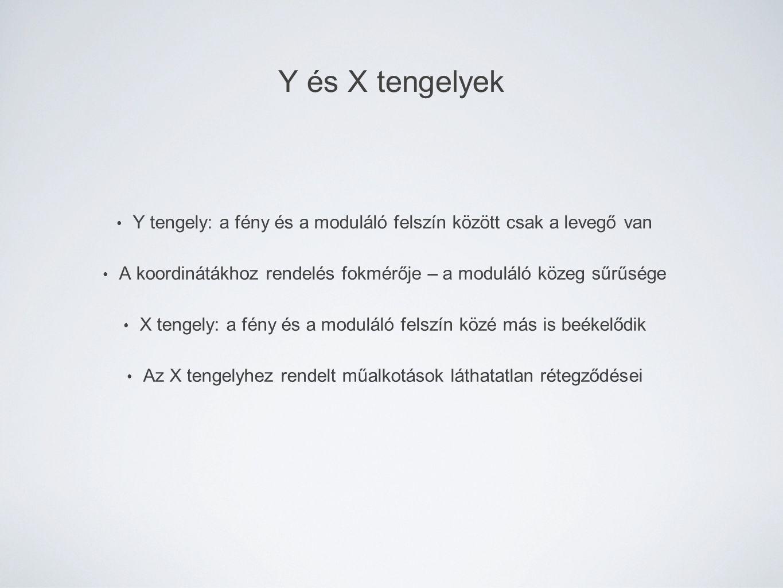 Y tengely: a fény és a moduláló felszín között csak a levegő van A koordinátákhoz rendelés fokmérője – a moduláló közeg sűrűsége X tengely: a fény és