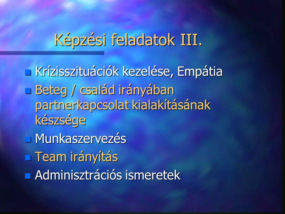 Képzési feladatok III. n Krízisszituációk kezelése, Empátia n Beteg / család irányában partnerkapcsolat kialakításának készsége n Munkaszervezés n Tea
