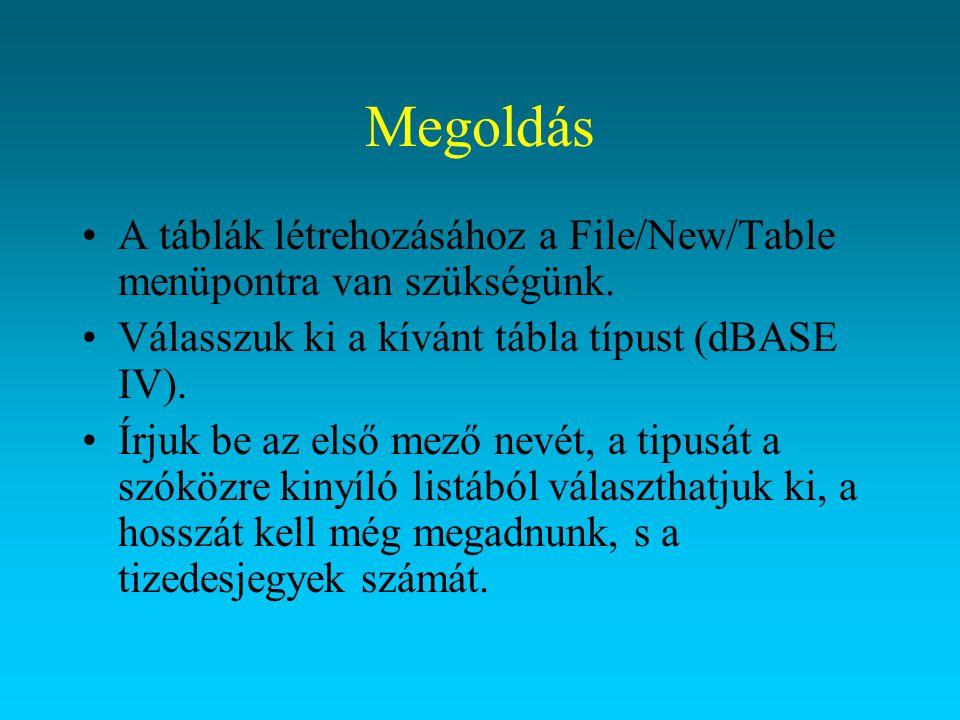 Megoldás Áruk tábla szerkezete: Field NameTypeSizeDec ARUKODN 4 ARUNEVC20 EGYSEGARN62 AFAKODN2