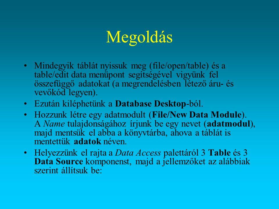 Megoldás KomponensJellemzőÉrték Table1Nametblaruk DatabaseNameora6 TableNamearuk ActiveTrue (ilyenkor tervezés közben is látszanak az adatok) IndexNamearukod DataSource1Namedsraruk DataSettblaruk