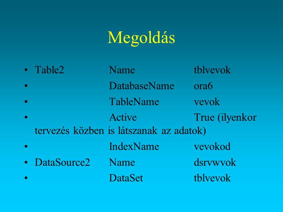 Megoldás Table3Nametblrendeles DatabaseNameora6 TableNamerendeles ActiveTrue (ilyenkor tervezés közben is látszanak az adatok) IndexNamerendkod DataSource3Namedsrrendeles DataSettblrendeles