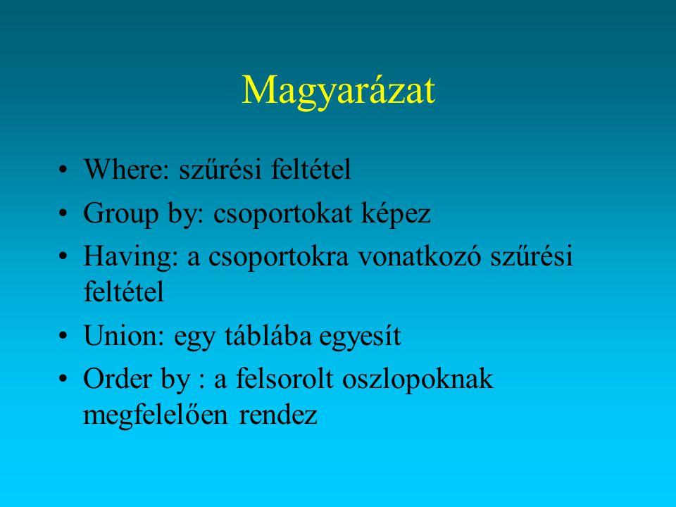 Magyarázat Where: szűrési feltétel Group by: csoportokat képez Having: a csoportokra vonatkozó szűrési feltétel Union: egy táblába egyesít Order by :