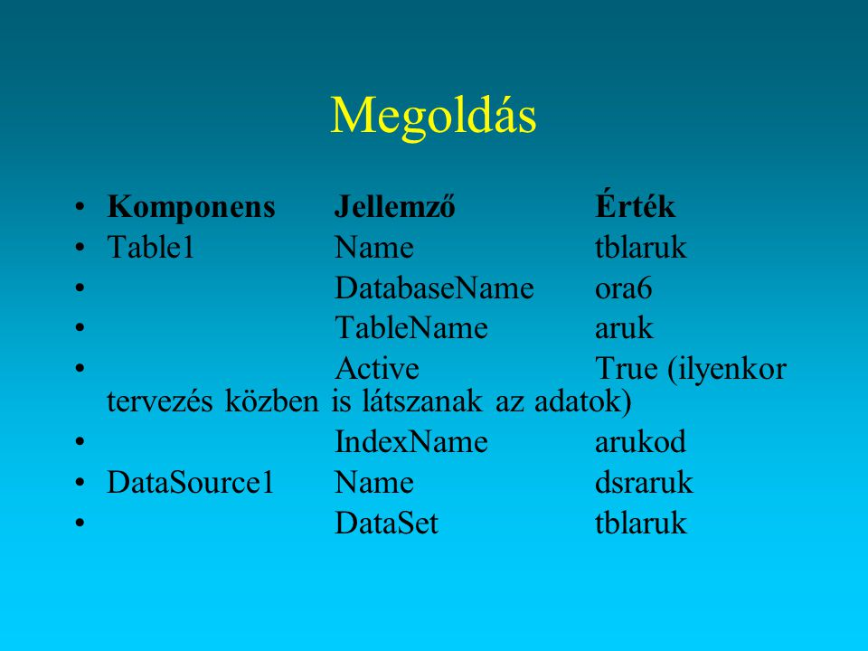 Megoldás KomponensJellemzőÉrték Table1Nametblaruk DatabaseNameora6 TableNamearuk ActiveTrue (ilyenkor tervezés közben is látszanak az adatok) IndexNam