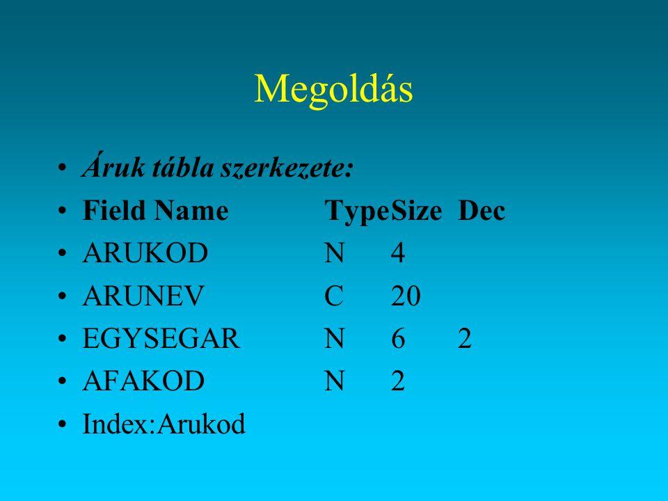 Megoldás Áruk tábla szerkezete: Field NameTypeSizeDec ARUKODN 4 ARUNEVC20 EGYSEGARN62 AFAKODN2 Index:Arukod
