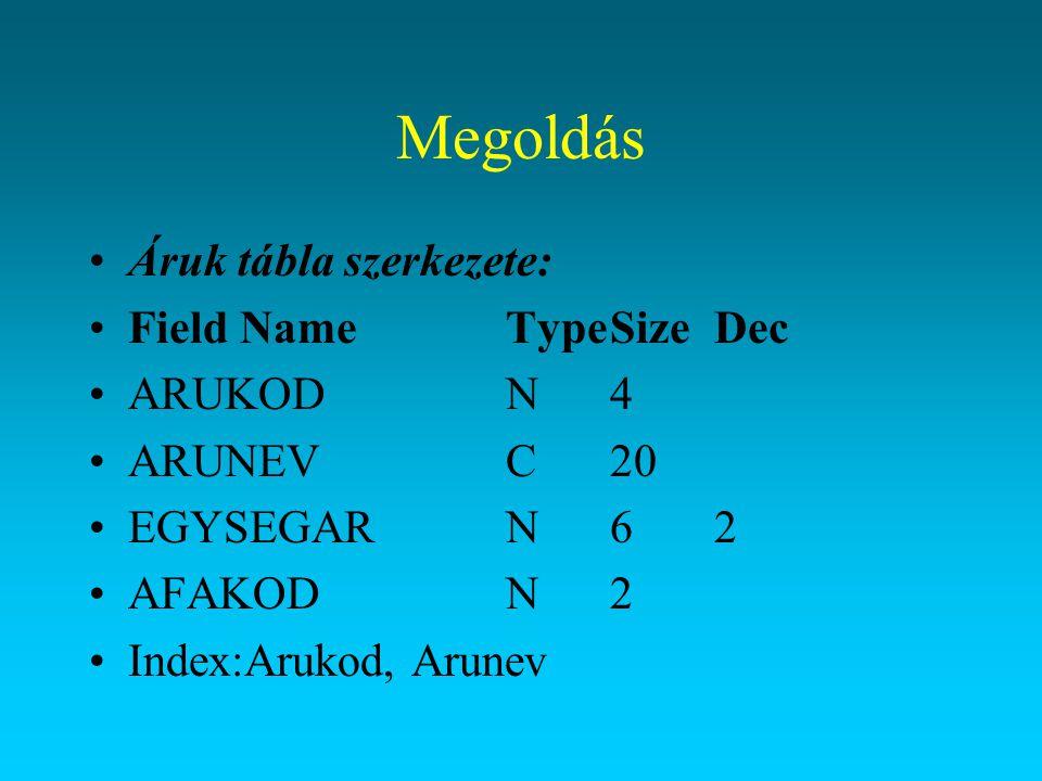 Megoldás Áruk tábla szerkezete: Field NameTypeSizeDec ARUKODN 4 ARUNEVC20 EGYSEGARN62 AFAKODN2 Index:Arukod, Arunev