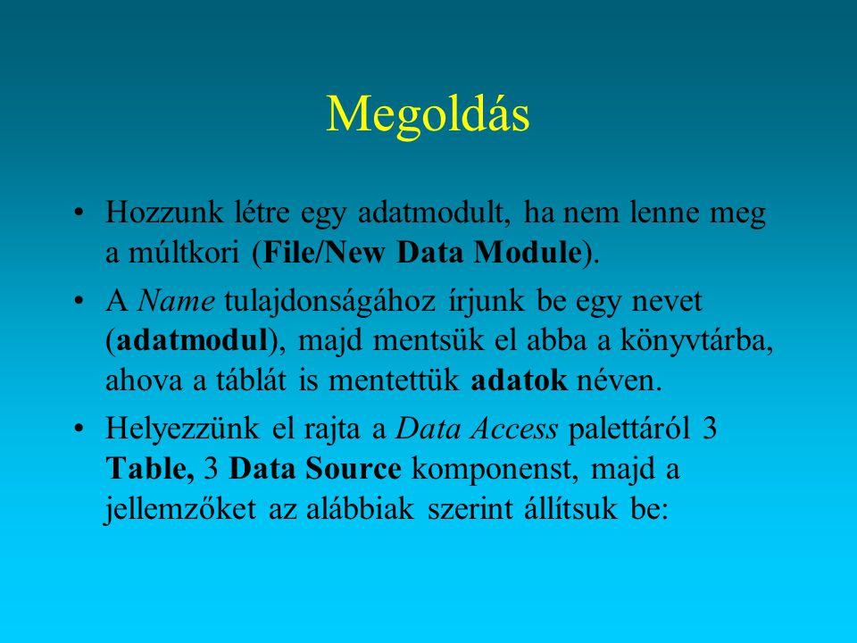 Megoldás Hozzunk létre egy adatmodult, ha nem lenne meg a múltkori (File/New Data Module). A Name tulajdonságához írjunk be egy nevet (adatmodul), maj