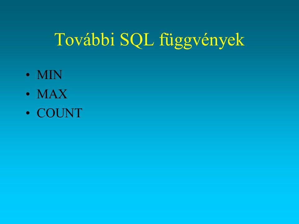 További SQL függvények MIN MAX COUNT