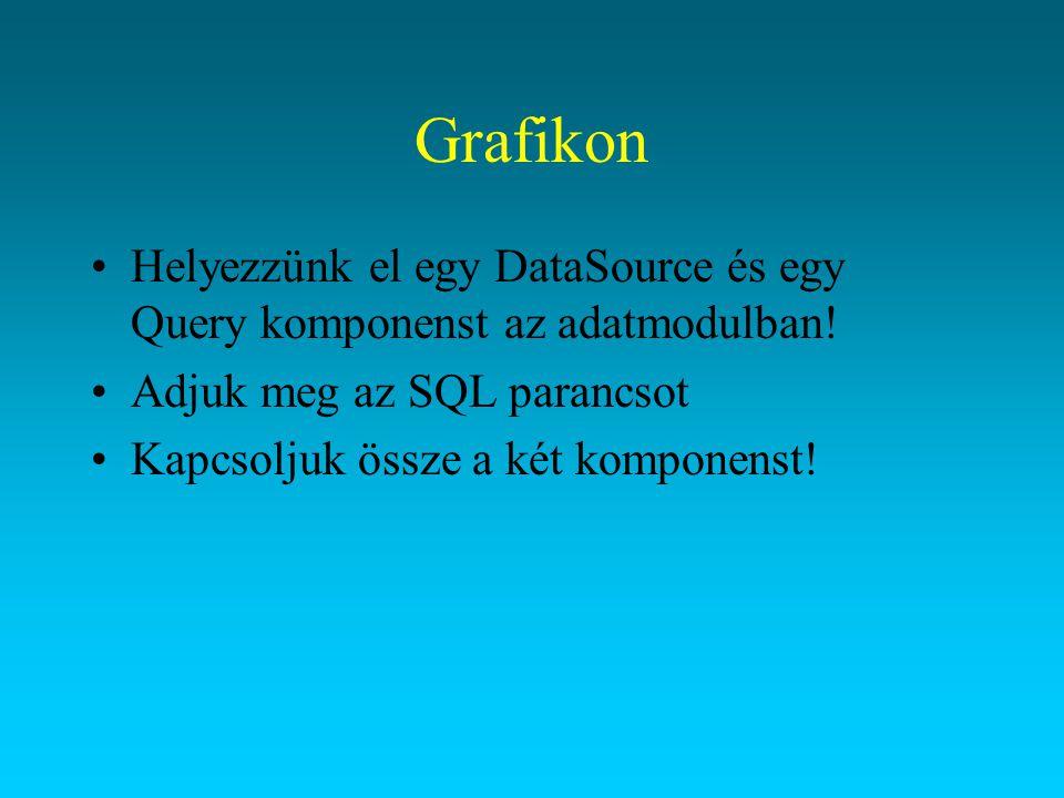 Grafikon Helyezzünk el egy DataSource és egy Query komponenst az adatmodulban! Adjuk meg az SQL parancsot Kapcsoljuk össze a két komponenst!