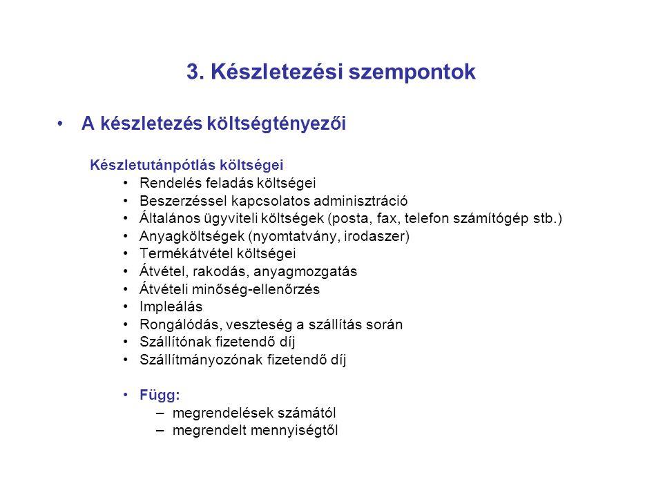 3. Készletezési szempontok A készletezés költségtényezői Készletutánpótlás költségei Rendelés feladás költségei Beszerzéssel kapcsolatos adminisztráci