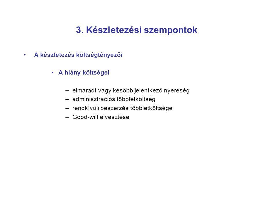 3. Készletezési szempontok A készletezés költségtényezői A hiány költségei –elmaradt vagy később jelentkező nyereség –adminisztrációs többletköltség –