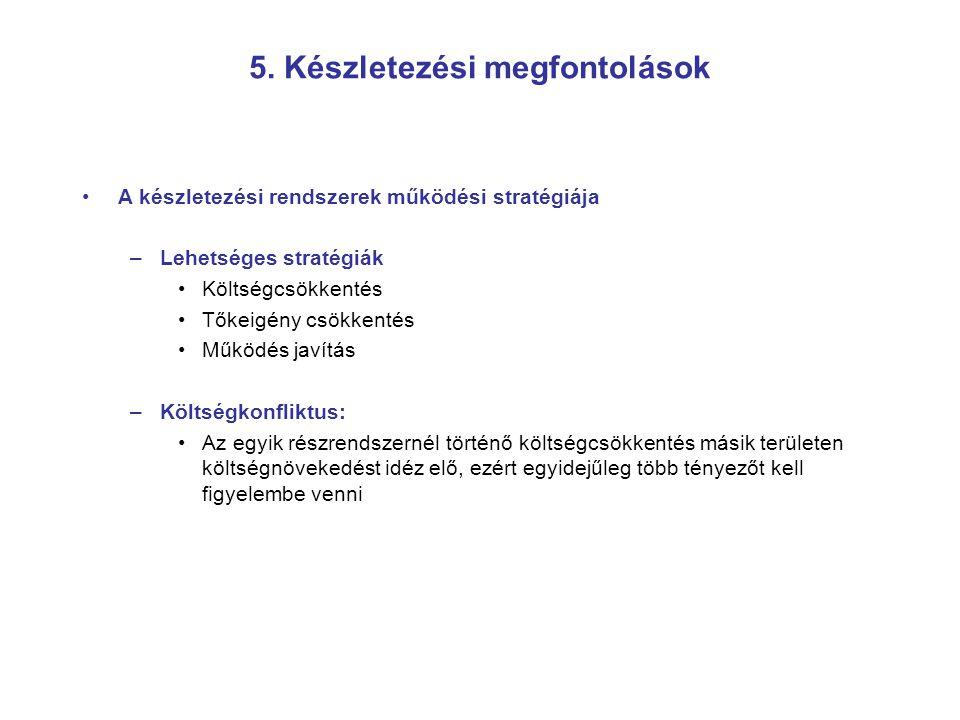 5. Készletezési megfontolások A készletezési rendszerek működési stratégiája –Lehetséges stratégiák Költségcsökkentés Tőkeigény csökkentés Működés jav
