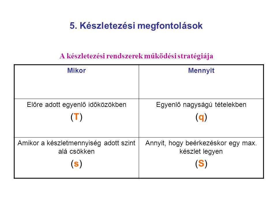 5. Készletezési megfontolások MikorMennyit Előre adott egyenlő időközökben (T) Egyenlő nagyságú tételekben (q) Amikor a készletmennyiség adott szint a