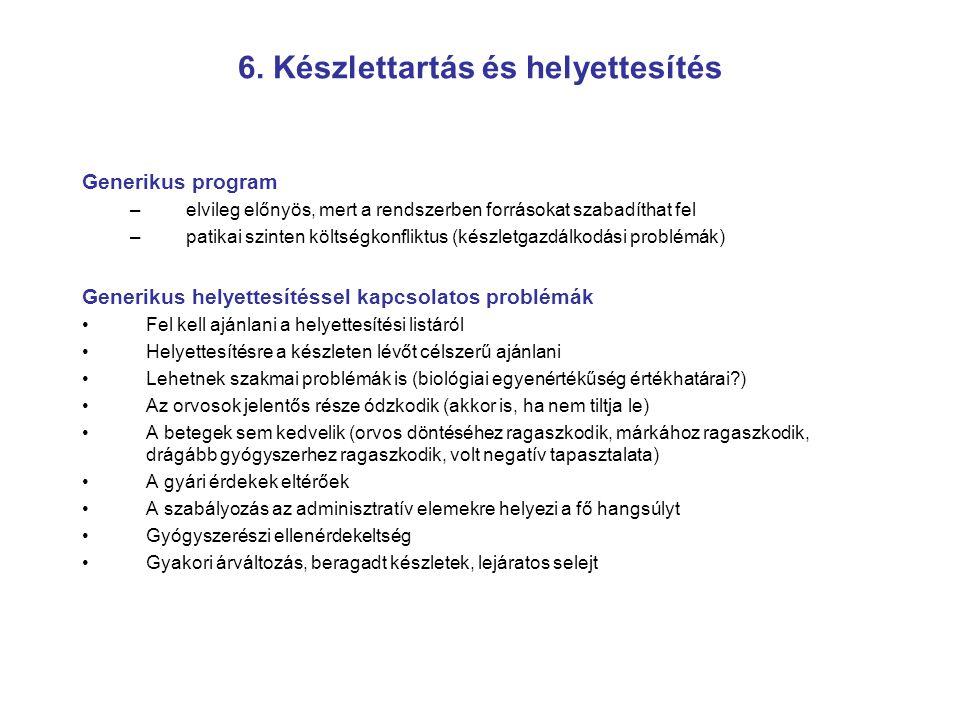 6. Készlettartás és helyettesítés Generikus program –elvileg előnyös, mert a rendszerben forrásokat szabadíthat fel –patikai szinten költségkonfliktus