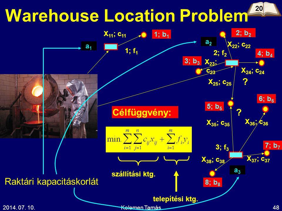 2014.07. 10.Kelemen Tamás48 Warehouse Location Problem .