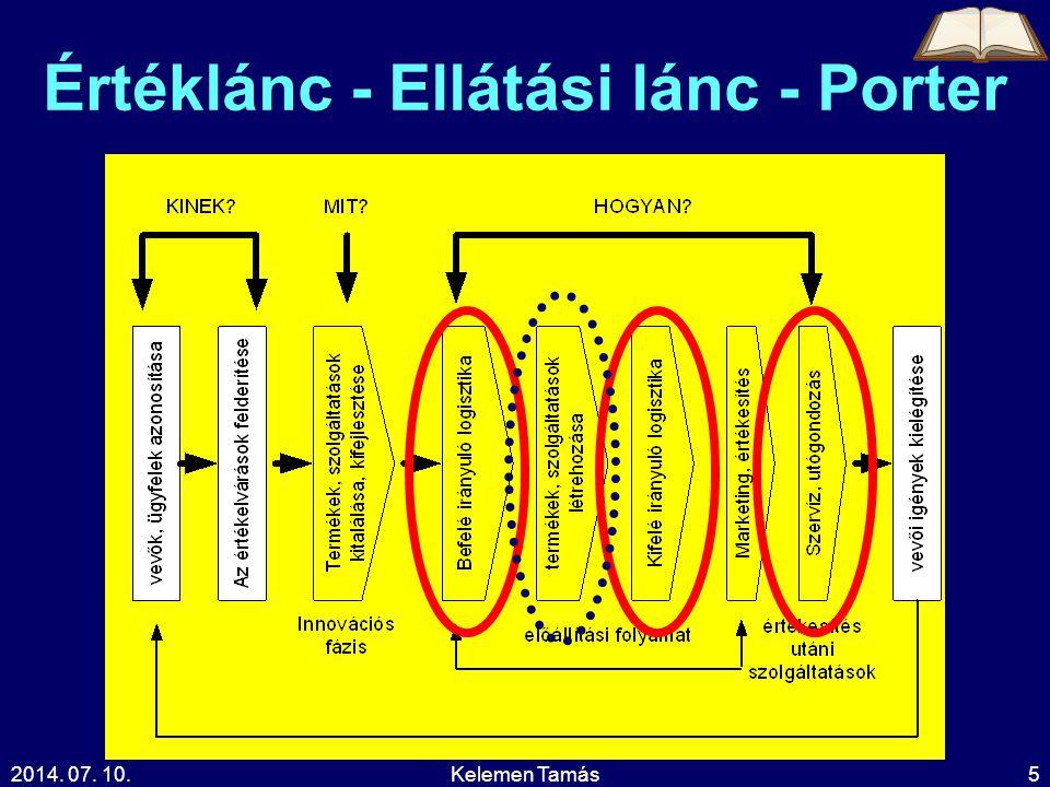 2014.07. 10.Kelemen Tamás36 Ellátási lánc Milyen lehetőségek adódnak a láncon belül.