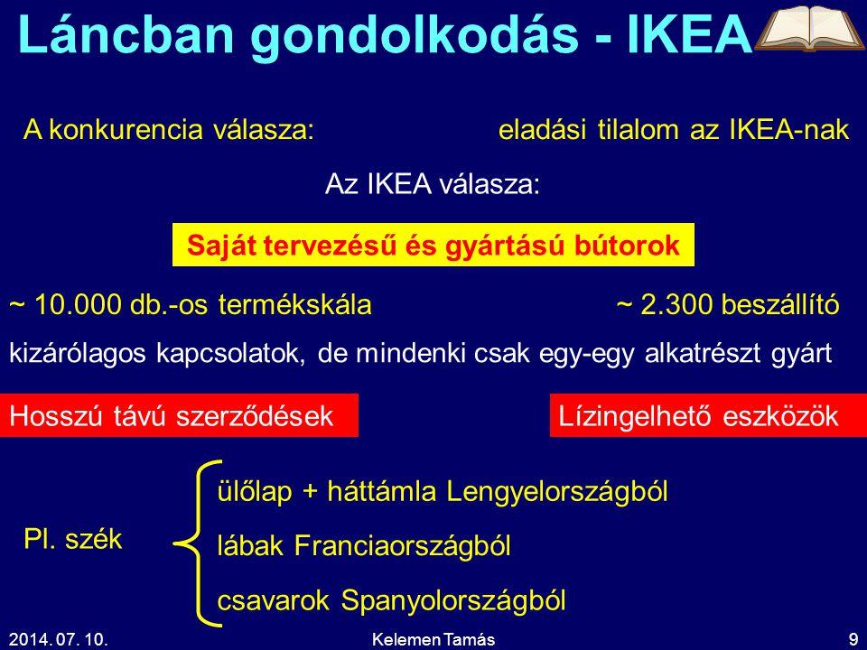 2014.07. 10.Kelemen Tamás20 Ellátási lánc mely csatornákon, milyen költségek mellett jön az INPUT.