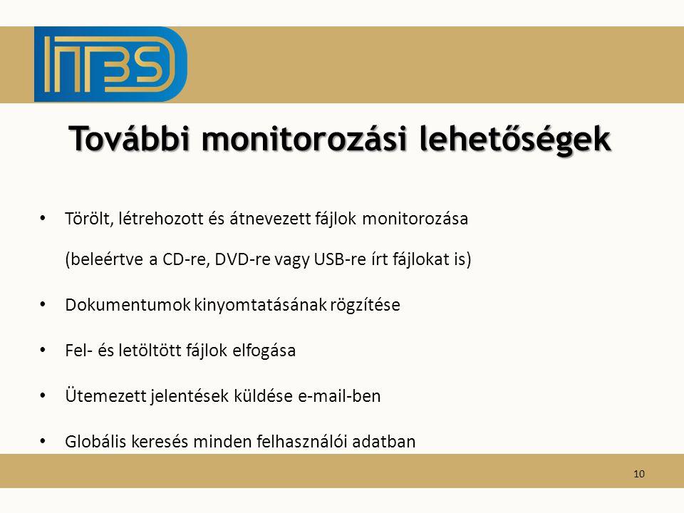 További monitorozási lehetőségek Törölt, létrehozott és átnevezett fájlok monitorozása (beleértve a CD-re, DVD-re vagy USB-re írt fájlokat is) Dokumen