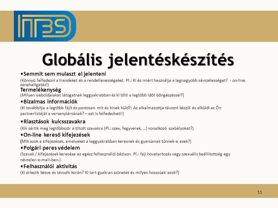 Globális jelentéskészítés Semmit sem mulaszt el jelenteni (Könnyű felfedezni a trendeket és a rendellenességeket. Pl.: Ki és miért használja a legnagy