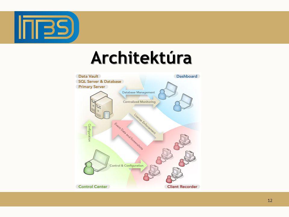 Architektúra 12