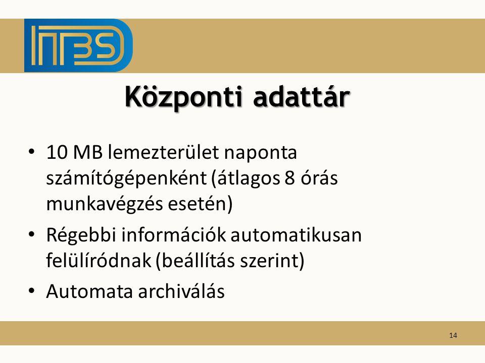 10 MB lemezterület naponta számítógépenként (átlagos 8 órás munkavégzés esetén) Régebbi információk automatikusan felülíródnak (beállítás szerint) Aut