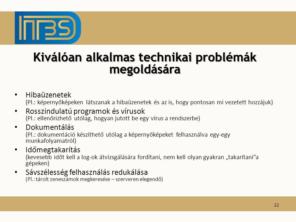 Hibaüzenetek (Pl.: képernyőképeken látszanak a hibaüzenetek és az is, hogy pontosan mi vezetett hozzájuk) Rosszindulatú programok és vírusok (Pl.: ell