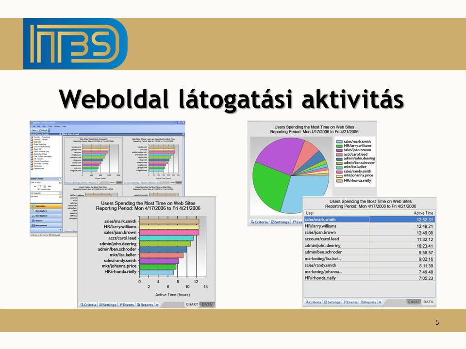 Weboldal látogatási aktivitás – részletező nézet (SQL) - 6
