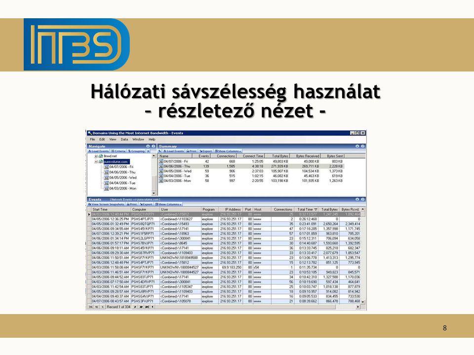 Random monitorozás (heti monitorozás; 10 perces áttekintés) Monitorozás igény esetén (nem megfelelő viselkedés észlelése esetén: munka nem készül el időre; panasz a munkatársaktól ) Hivatalos ellenőrzések (komoly visszaélések számítógép használat során: csalás, szexuális visszaélések, bizalmas adatok kiszivárogtatása) Riasztások kulcsszavakra (azonnali e-mail jelentés bizonyos kulcsszavak begépelése esetén – e-mail, weboldal, azonnali üzenetküldő, …) Automatikus jelentéskészítés (ütemezhető akár részlegenként is a adott dolgozókra vonatkoztatva) A log-ok tanulmányozására minimális időt kell fordítani Hogyan kövessük nyomon a munkavégzést.