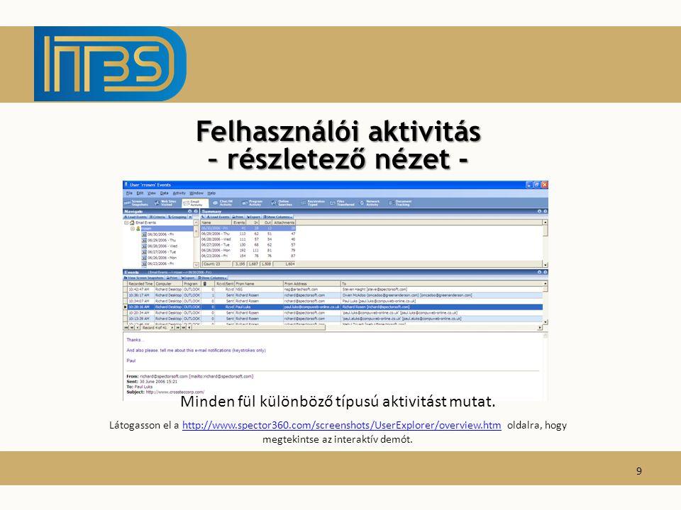 További monitorozási lehetőségek Törölt, létrehozott és átnevezett fájlok monitorozása (beleértve a CD-re, DVD-re vagy USB-re írt fájlokat is) Dokumentumok kinyomtatásának rögzítése Fel- és letöltött fájlok elfogása Ütemezett jelentések küldése e-mail-ben Globális keresés minden felhasználói adatban 10
