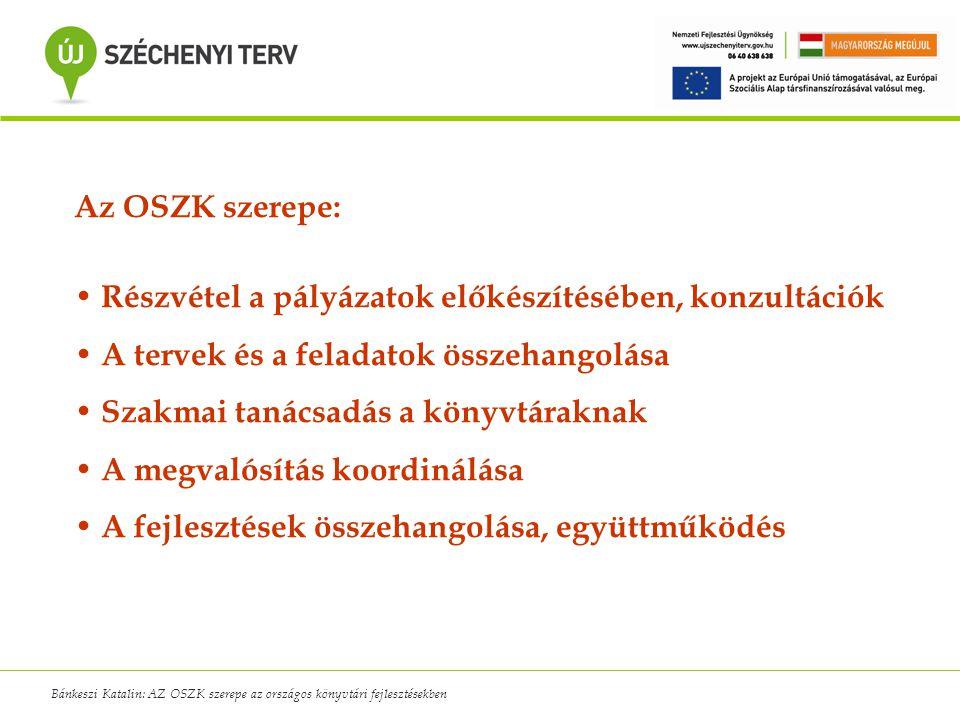 Bánkeszi Katalin: AZ OSZK szerepe az országos könyvtári fejlesztésekben Az OSZK szerepe: Részvétel a pályázatok előkészítésében, konzultációk A tervek