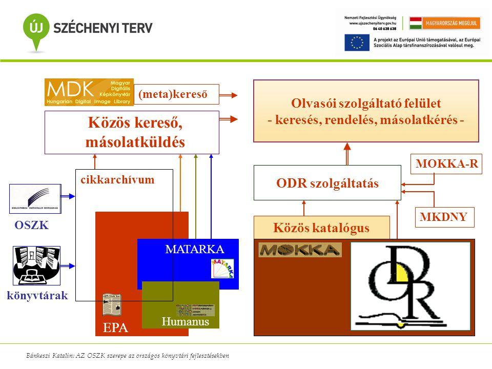 Közös kereső, másolatküldés Közös katalógus ODR szolgáltatás Olvasói szolgáltató felület - keresés, rendelés, másolatkérés - (meta)kereső OSZK könyvtárak EPA MATARKA Humanus cikkarchívum MKDNY MOKKA-R Bánkeszi Katalin: AZ OSZK szerepe az országos könyvtári fejlesztésekben
