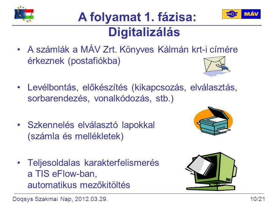 A folyamat 1.fázisa: Digitalizálás A számlák a MÁV Zrt.