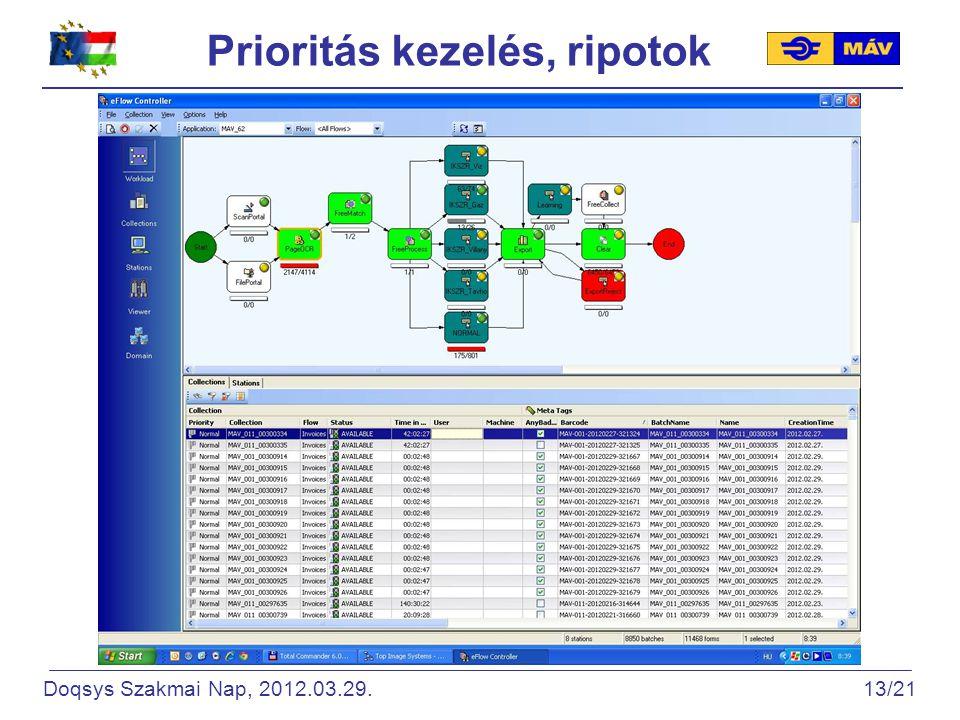 Prioritás kezelés, ripotok Doqsys Szakmai Nap, 2012.03.29. 13/21