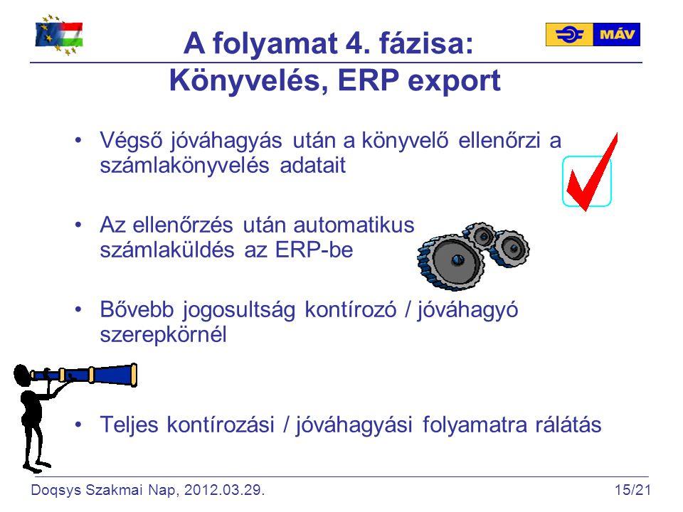 Végső jóváhagyás után a könyvelő ellenőrzi a számlakönyvelés adatait Az ellenőrzés után automatikus számlaküldés az ERP-be Bővebb jogosultság kontírozó / jóváhagyó szerepkörnél Teljes kontírozási / jóváhagyási folyamatra rálátás A folyamat 4.