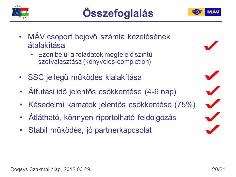 Összefoglalás MÁV csoport bejövő számla kezelésének átalakítása Ezen belül a feladatok megfelelő szintű szétválasztása (könyvelés-completion) SSC jellegű működés kialakítása Átfutási idő jelentős csökkentése (4-6 nap) Késedelmi kamatok jelentős csökkentése (75%) Átlátható, könnyen riportolható feldolgozás Stabil működés, jó partnerkapcsolat Doqsys Szakmai Nap, 2012.03.29.