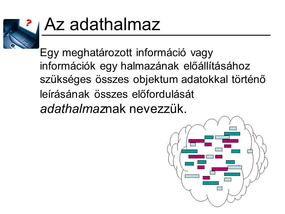 Az adathalmaz Egy meghatározott információ vagy információk egy halmazának előállításához szükséges összes objektum adatokkal történő leírásának össze