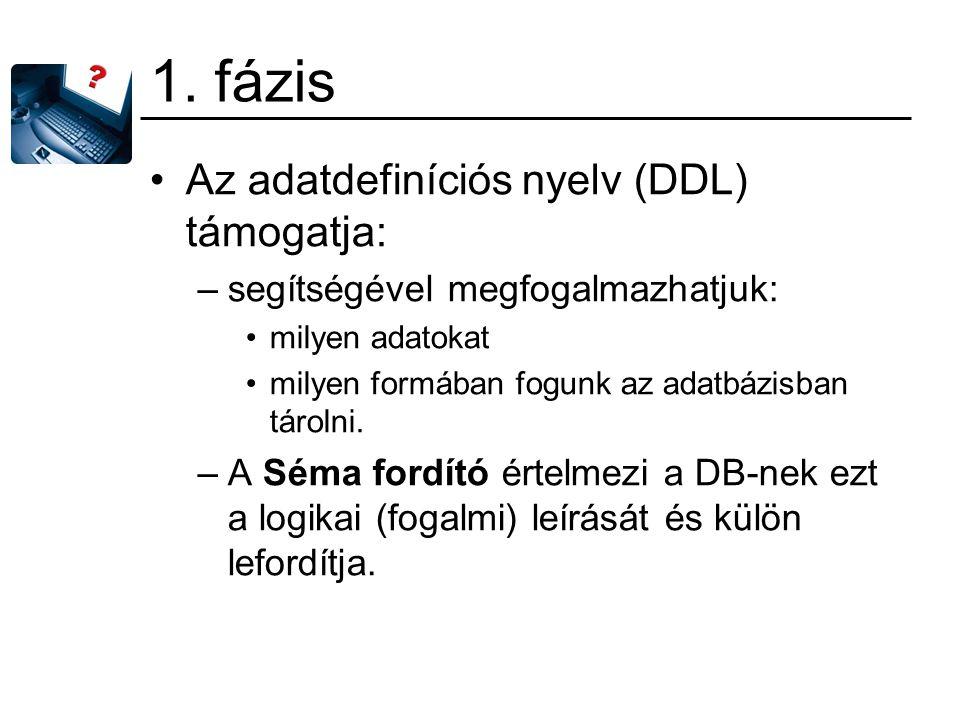 1. fázis Az adatdefiníciós nyelv (DDL) támogatja: –segítségével megfogalmazhatjuk: milyen adatokat milyen formában fogunk az adatbázisban tárolni. –A