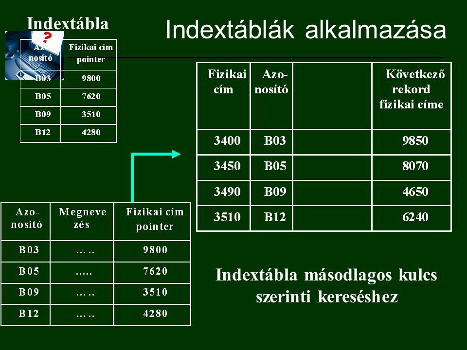 Indextáblák alkalmazása Indextábla Indextábla másodlagos kulcs szerinti kereséshez