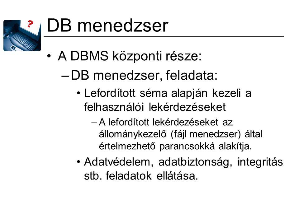 DB menedzser A DBMS központi része: –DB menedzser, feladata: Lefordított séma alapján kezeli a felhasználói lekérdezéseket –A lefordított lekérdezések