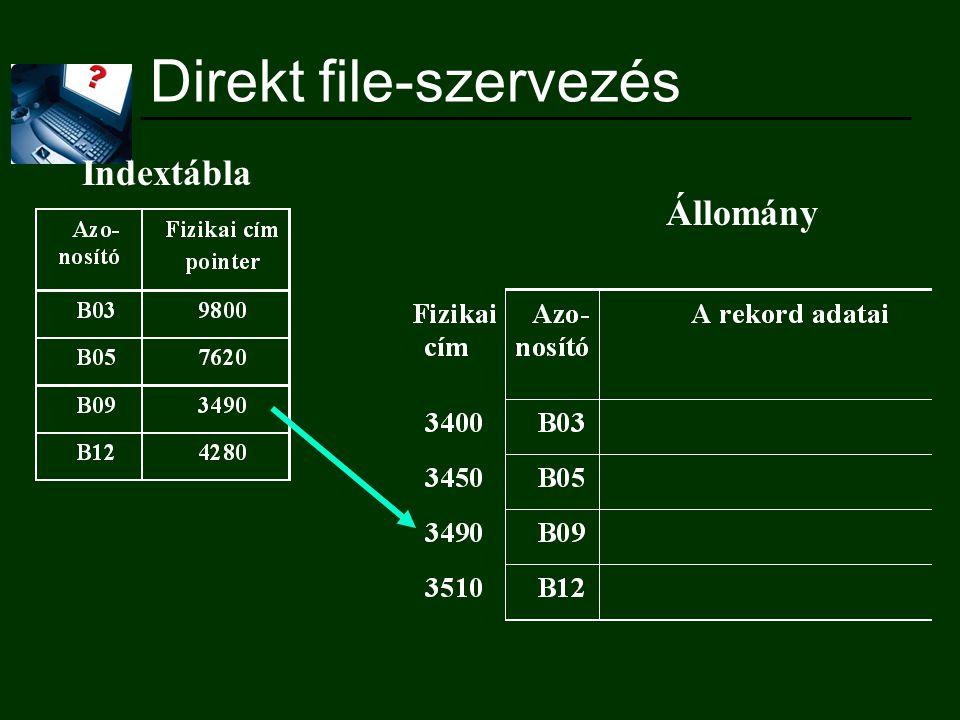 Direkt file-szervezés Indextábla Állomány