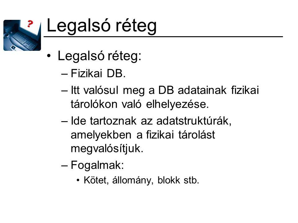 Legalsó réteg Legalsó réteg: –Fizikai DB. –Itt valósul meg a DB adatainak fizikai tárolókon való elhelyezése. –Ide tartoznak az adatstruktúrák, amelye