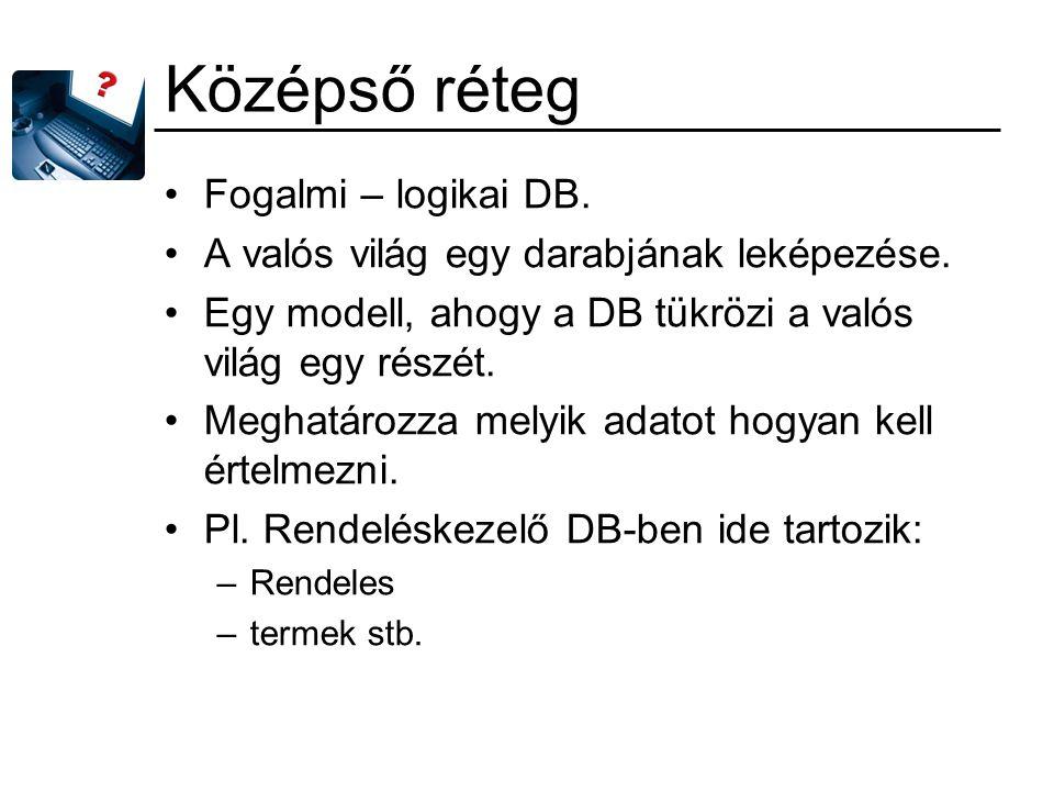 Középső réteg Fogalmi – logikai DB. A valós világ egy darabjának leképezése. Egy modell, ahogy a DB tükrözi a valós világ egy részét. Meghatározza mel
