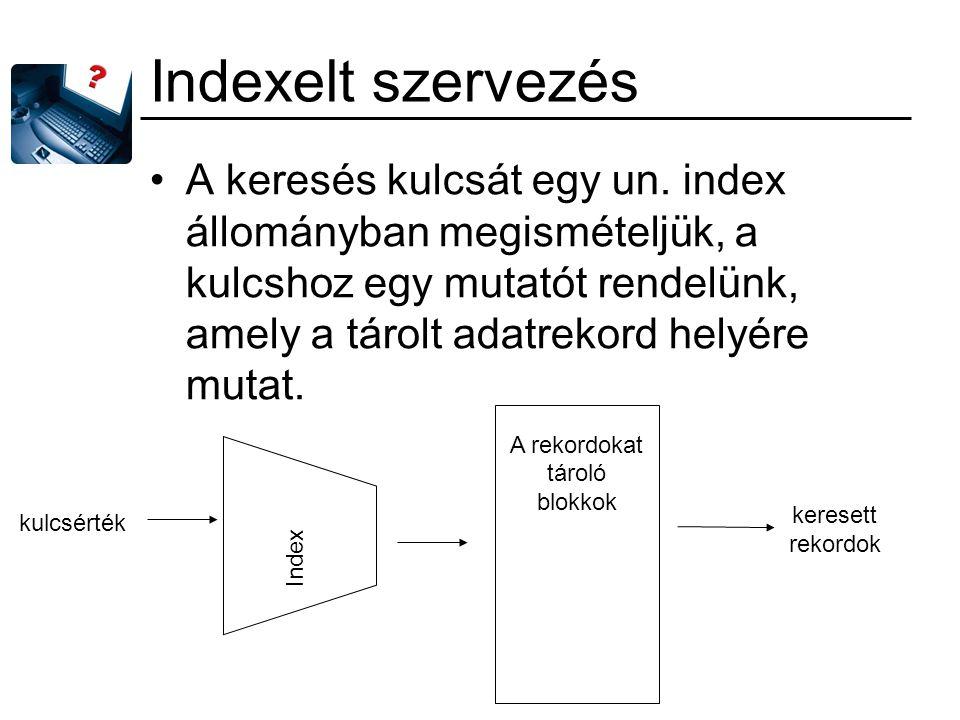 Indexelt szervezés A keresés kulcsát egy un. index állományban megismételjük, a kulcshoz egy mutatót rendelünk, amely a tárolt adatrekord helyére muta