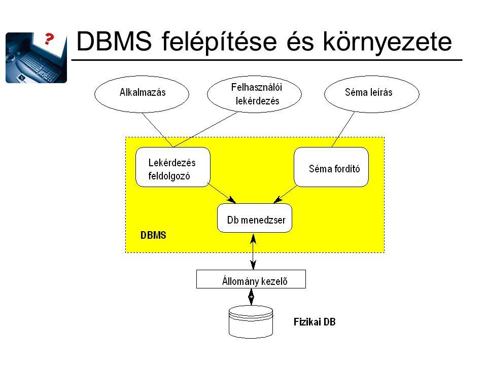 DB menedzser A DBMS központi része: –DB menedzser, feladata: Lefordított séma alapján kezeli a felhasználói lekérdezéseket –A lefordított lekérdezéseket az állománykezelő (fájl menedzser) által értelmezhető parancsokká alakítja.